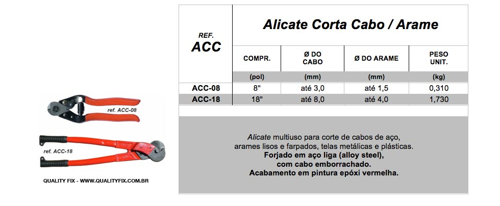 Alicate Corta Cabos - Quality Fix
