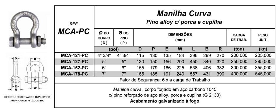 Tabela Manilha Curva Alloy