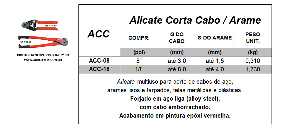 tabela_alicate-corta-cabos