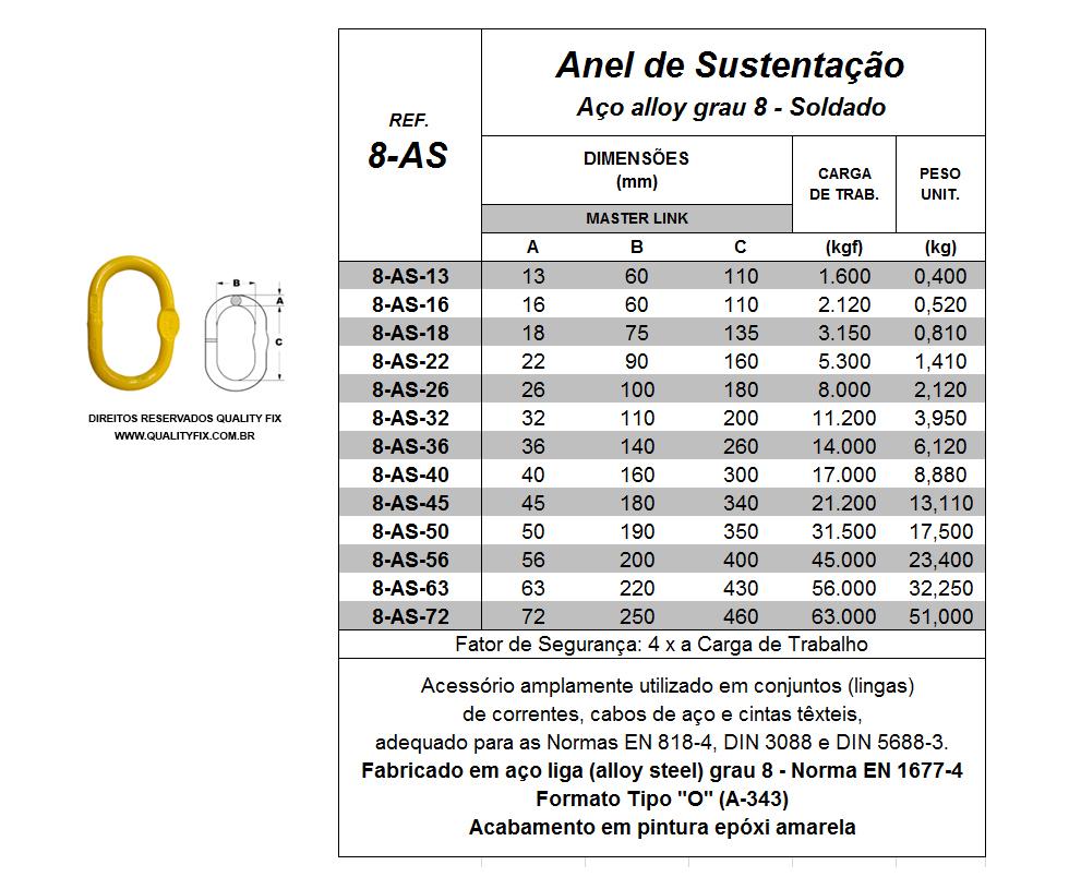 tabela_anel-sustentacao-soldado