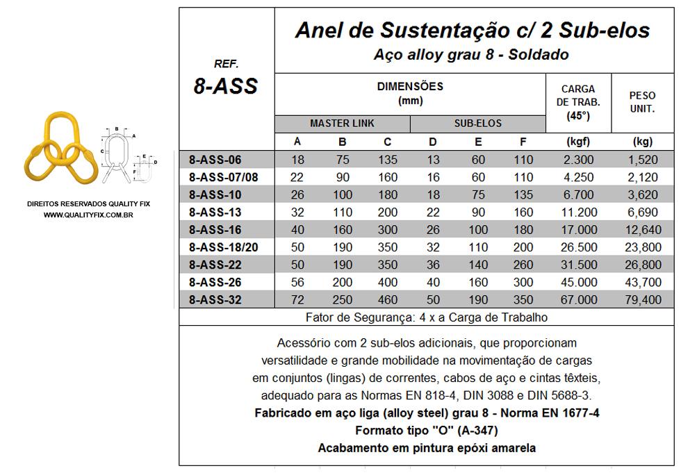 tabela_anel-sustentacao-sub-elos