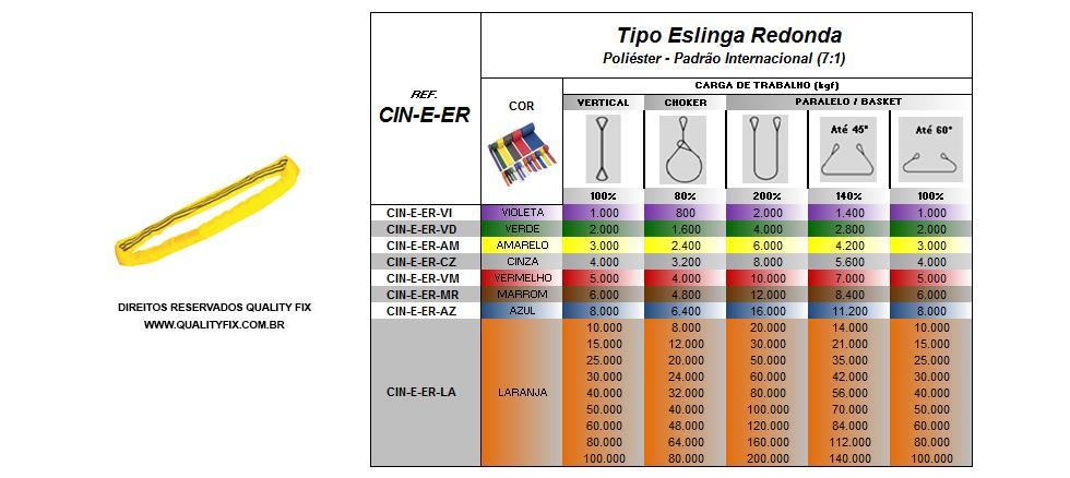 tabela_cinta-tipo-redonda-internacional