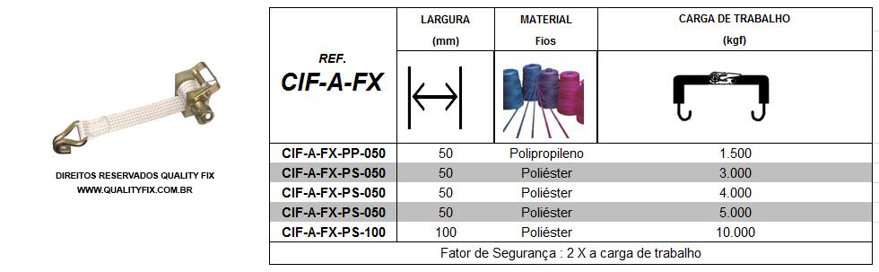 tabela_conjunto-amarracao-catraca