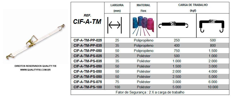 tabela_conjunto-amarracao-com-terminais-nacional