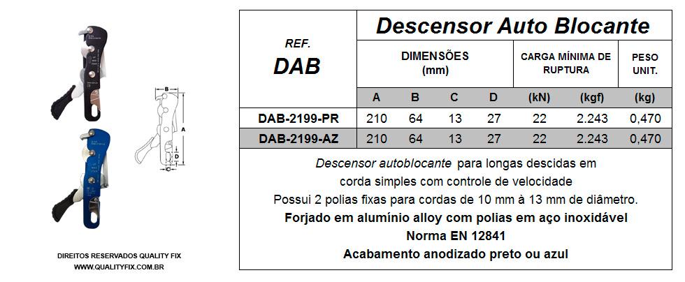 tabela_descensor-auto-blocante