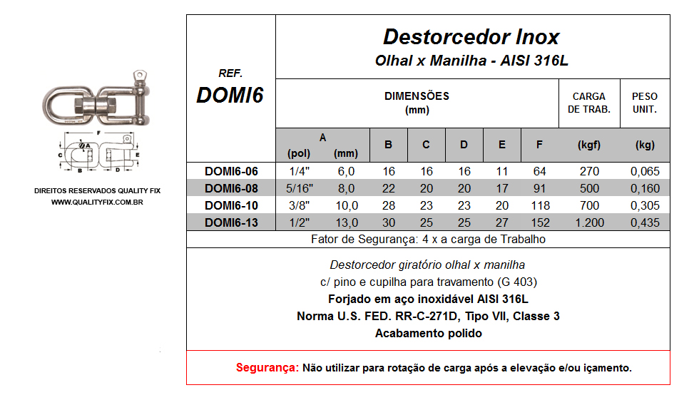 tabela_destorcedor-inox-olhal-x-manilha