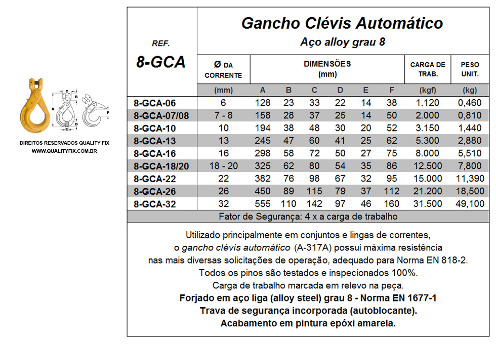 tabela_gancho-clevis-automatico