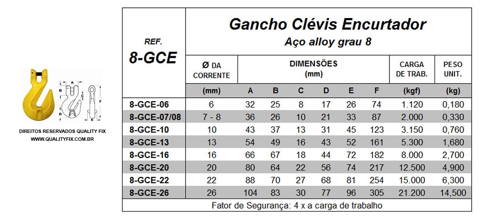 tabela_gancho-clevis-encurtador