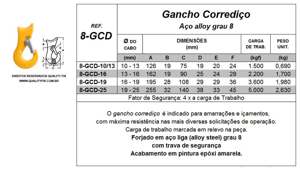 tabela_gancho-corredico