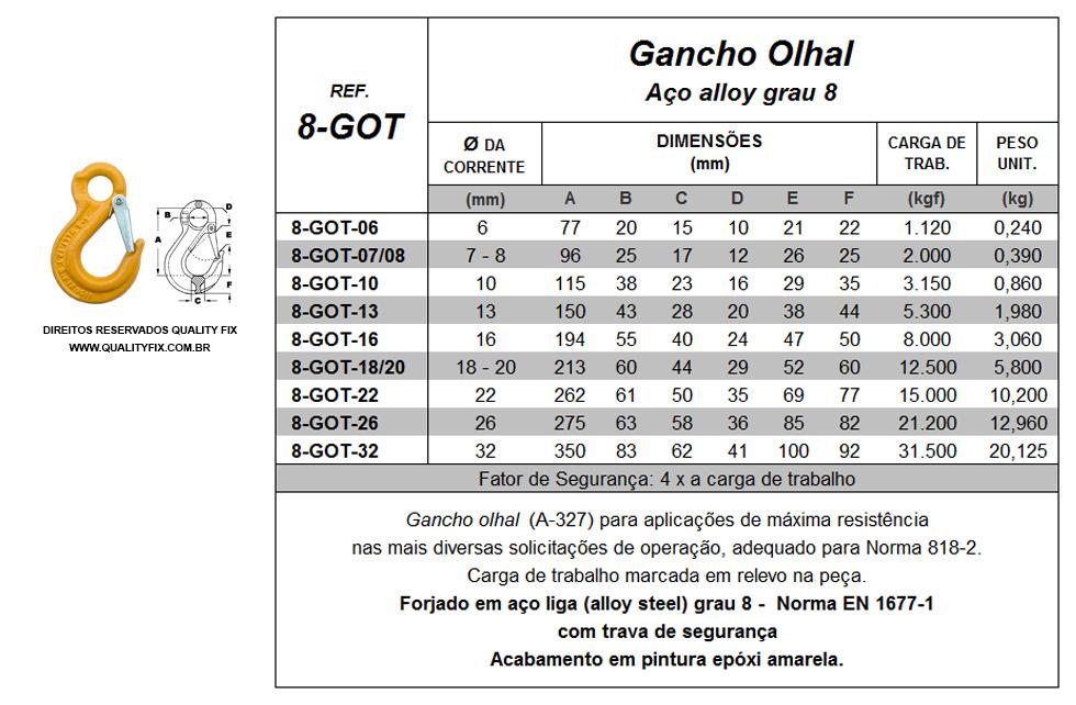 tabela_gancho-olhal-alloy
