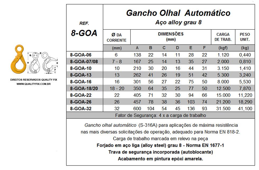 tabela_gancho-olhal-automatico