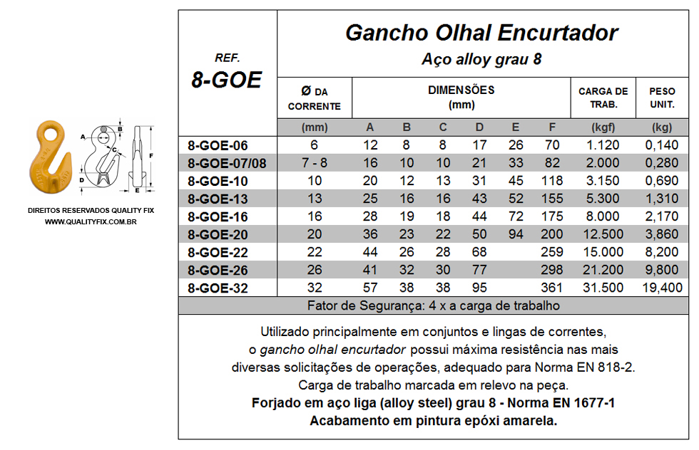 tabela_gancho-olhal-encurtador