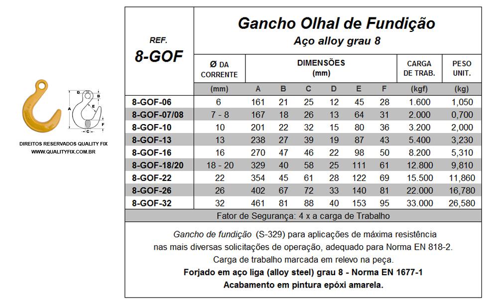 tabela_gancho-olhal-fundicao