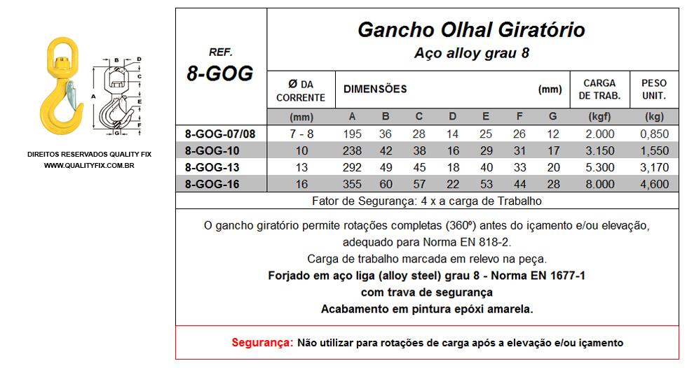 tabela_gancho-olhal-giratorio