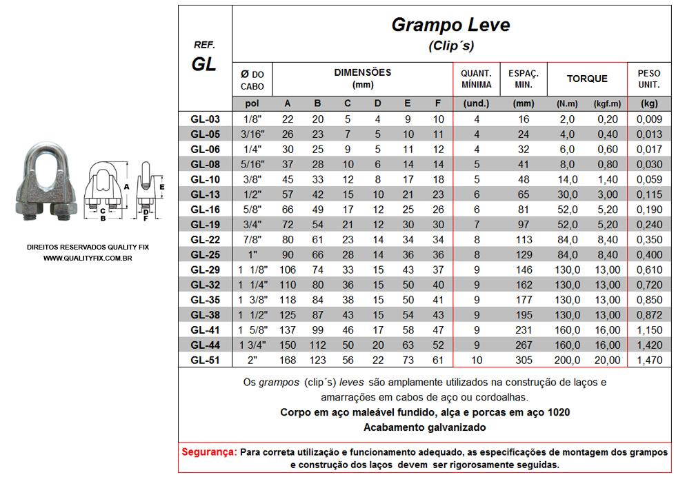 tabela_grampo-leve