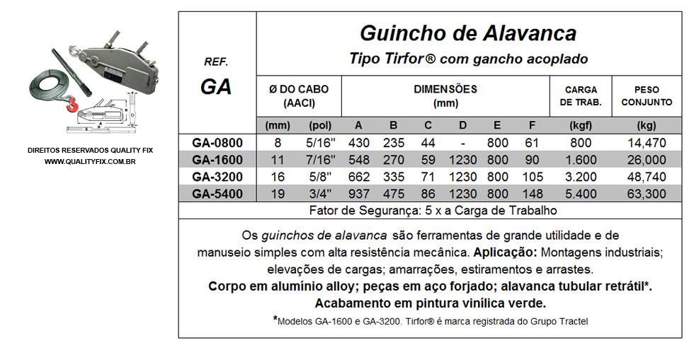 tabela_guincho