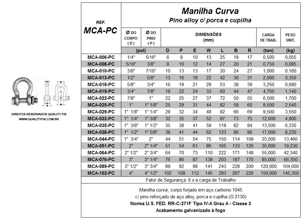 tabela_manilha-curva-alloy