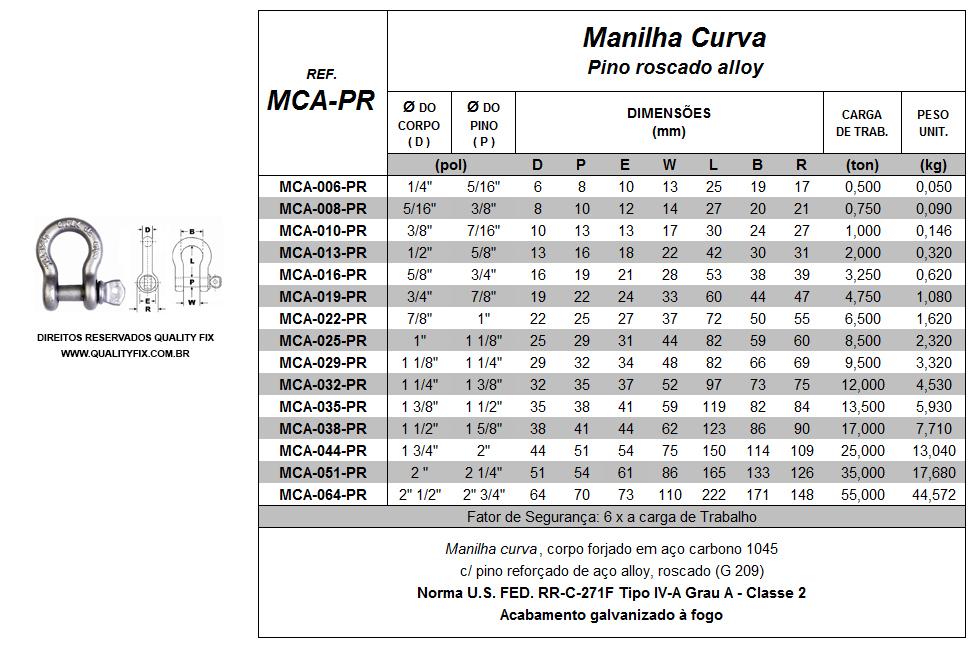 tabela_manilha-curva-roscado