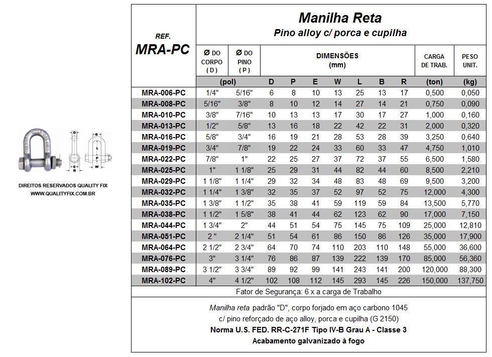tabela_manilha-reta-alloy