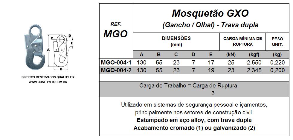 tabela_mosquetao03
