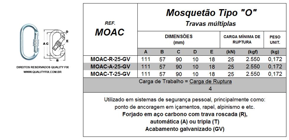tabela_mosquetao05