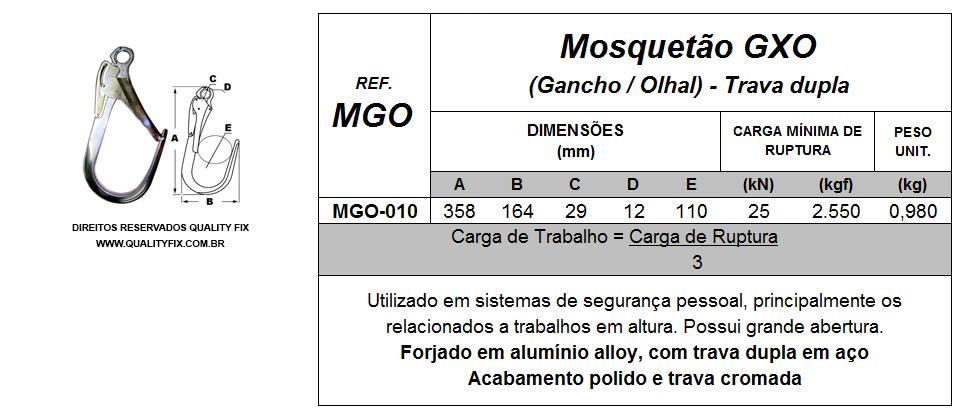 tabela_mosquetao06