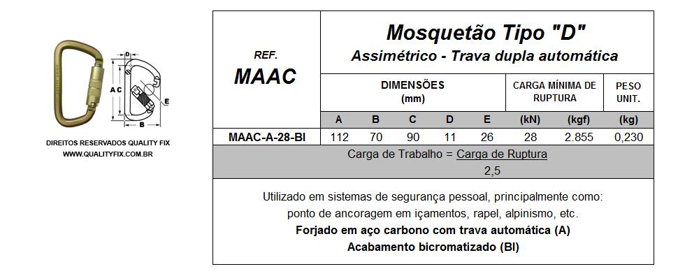 tabela_mosquetao10