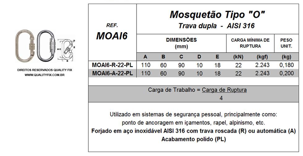 tabela_mosquetao15
