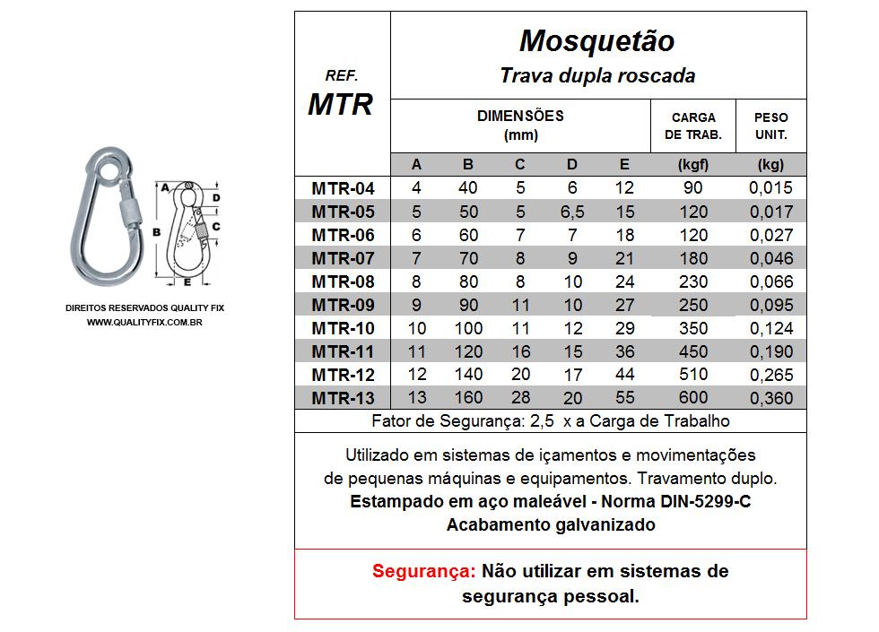 tabela_mosquetao16