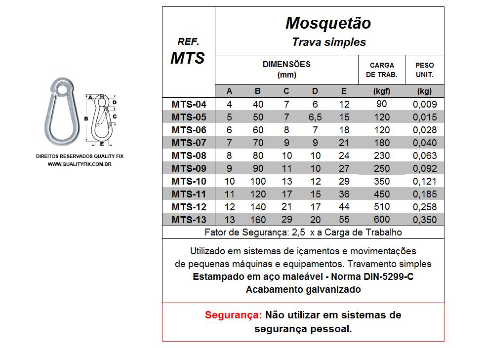 tabela_mosquetao17