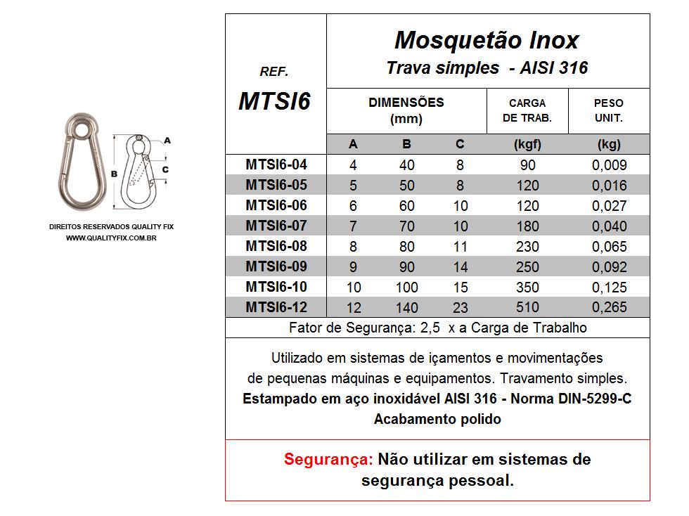 tabela_mosquetao20