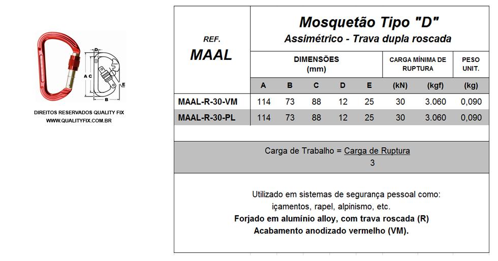 tabela_mosquetao25