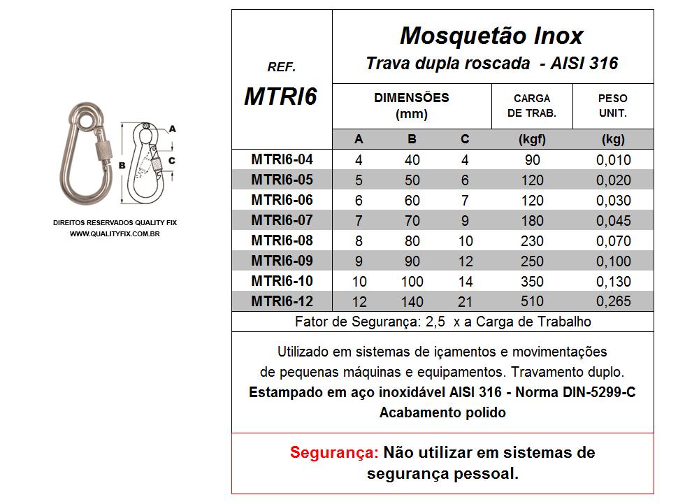 tabela_mosquetao28