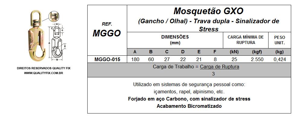 tabela_mosquetao29