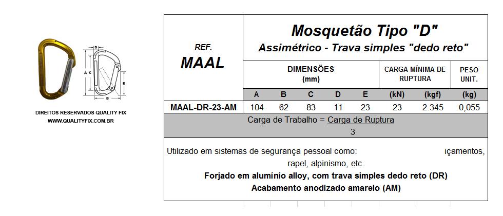 tabela_mosquetao33