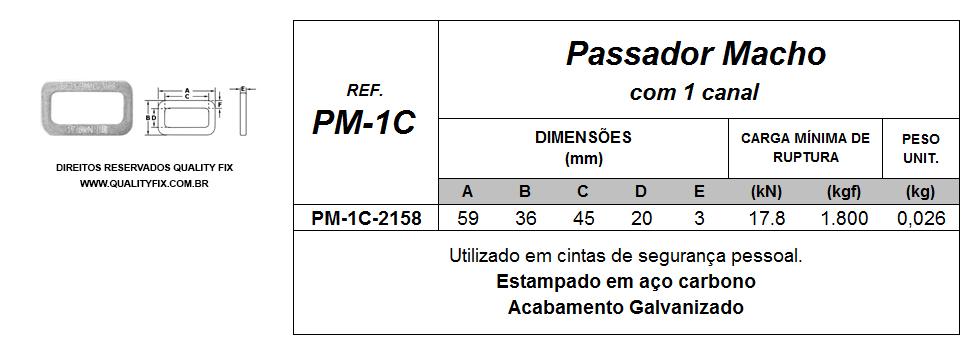 tabela_passador-1-canal