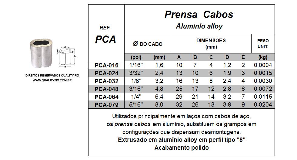 tabela_prensa-cabos