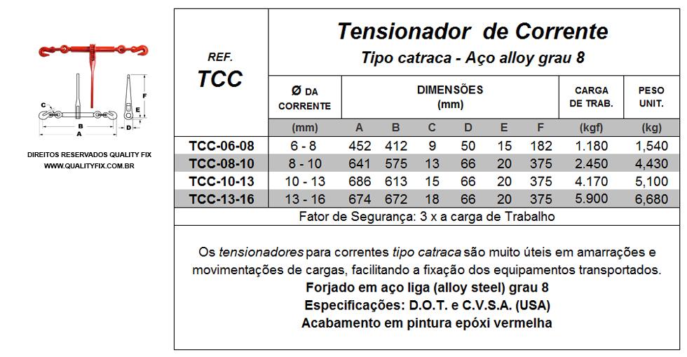 tabela_tensionador-catraca
