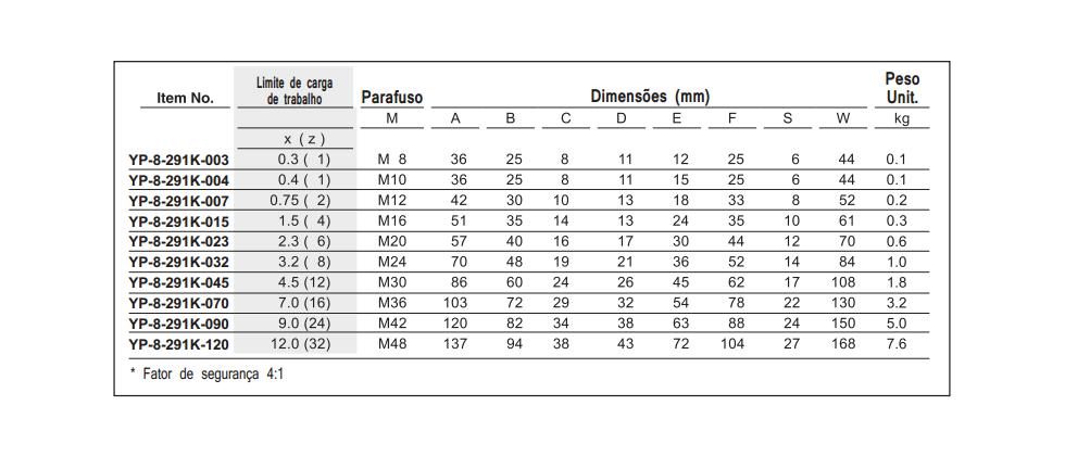 tabela_YP-8-291K 2