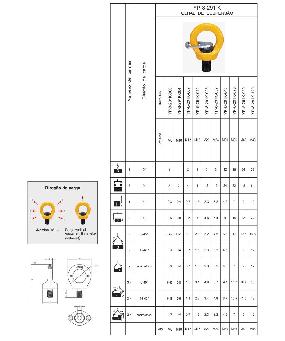 tabela_YP-8-291K