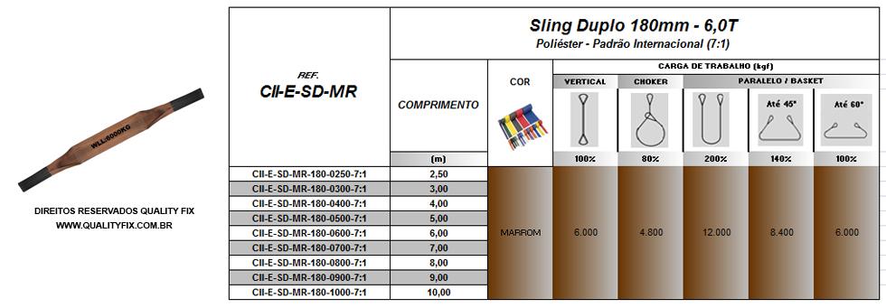 Cinta Sling Duplo 180mm