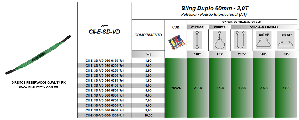Cinta Sling Duplo 60mm