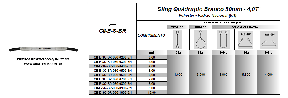 Cinta Sling Quadruplo 50mm