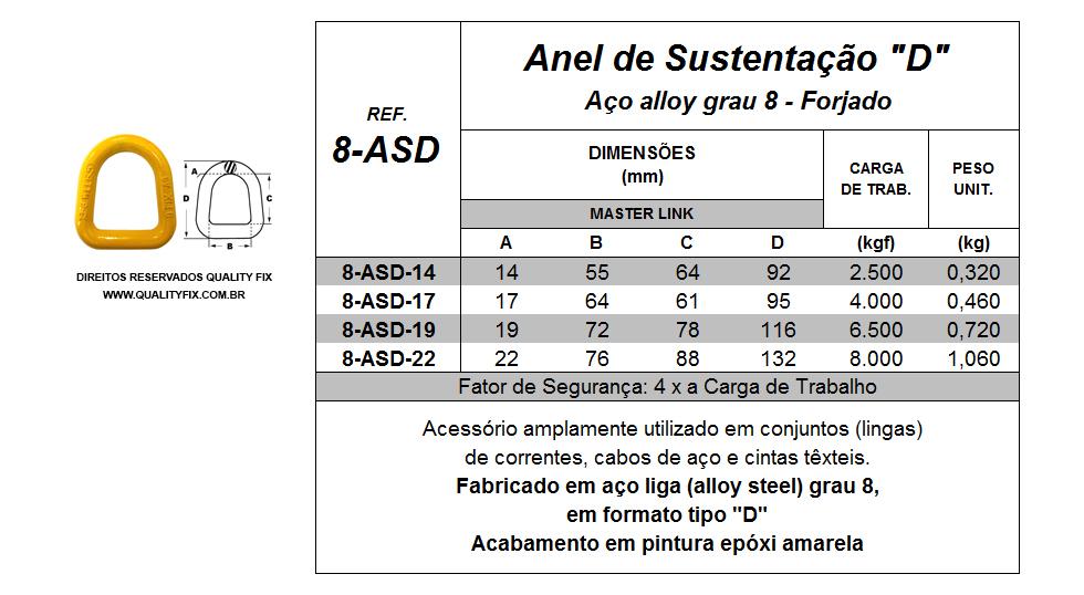 Tabela de Especificações - Anél de Sustentação D - Quality Fix