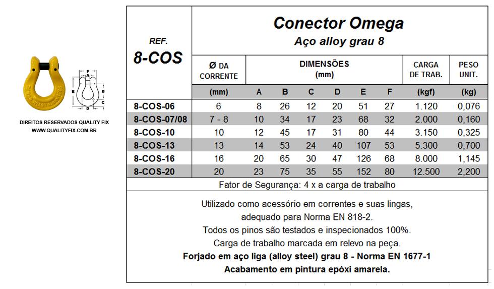 Tabela de Especificações - Conector Omega - Quality Fix