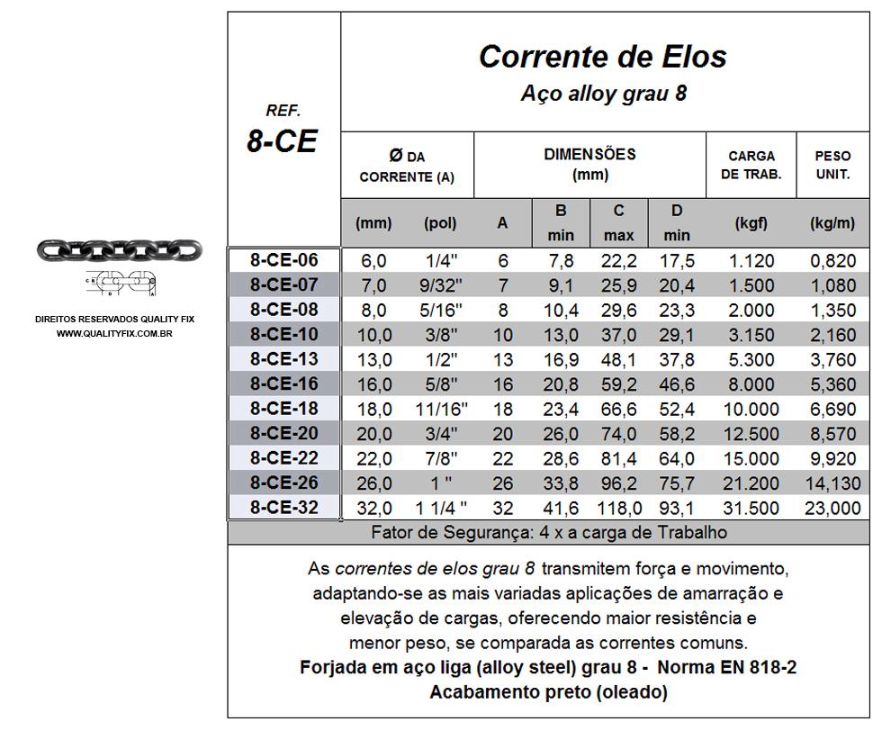 Tabela de Especificações - Corrente de Elos Grau 8 - Quality Fix