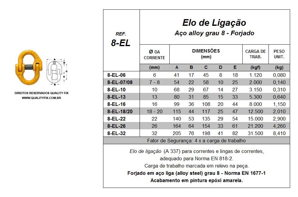 Tabela de Especificações - Elo de Ligação Forjado - Quality Fix