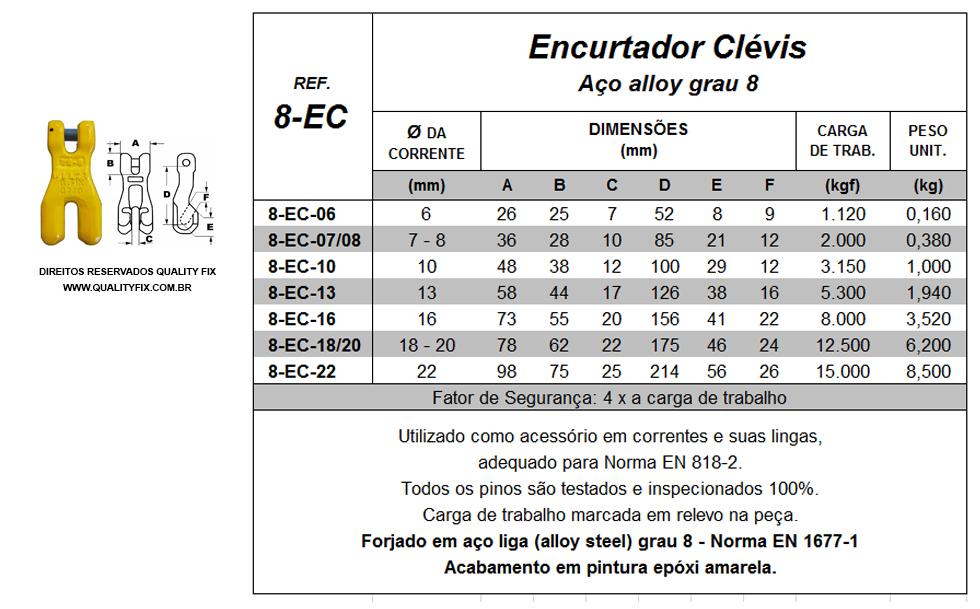 Tabela de Especificações - Encurtador Clévis - Quality Fix