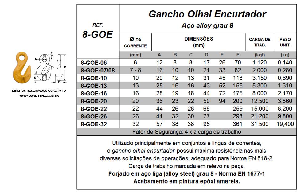 Tabela de Especificações - Gancho Olhal Encurtador - Quality Fix