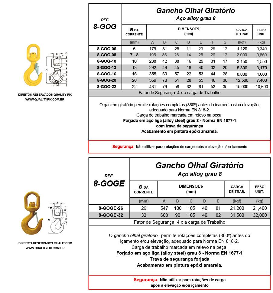 Tabela de Especificações - Gancho Olhal Giratório - Quality Fix